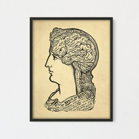 Phrenology Brain Map Printable, Philosophical scientific Art Print, Hand Drawn Medical Psychological Illustration, Pseudoscience Wall Art