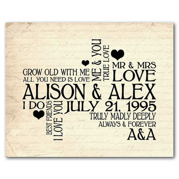 Personalized Weddong Typgography - Wedding or Anniversary Gift - Custom Word Art - Customizable Personalized - Shower gift