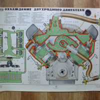 Vintage Soviet CCCP Engine Blueprint School Pull Down Drowing Cutaway V-type engine ZIL-130 Cooling System
