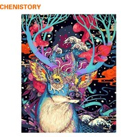 CHENISTORY Christmas Deer Animal DIY Painting By Numbers Wall Art Canvas Painting Home Decor For Living Room Unique Gift Artwork