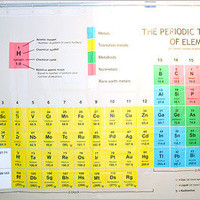 Periodic Table Shower Curtain at Firebox.com