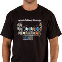 Periodic Table Minecraft Shirt