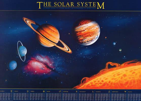 Image of Solar System Planetary Facts Education Poster 27x38