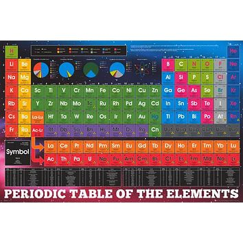 Cosmic Periodic Table of Elements Poster 24x36