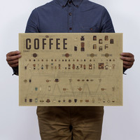 Small Coffee Ratio Poster 20X14