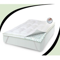Twin size 3-inch Memory Foam Cluster / Fiber Filled Mattress Topper