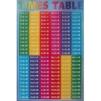 TIMES TABLE EDUCATIONAL EDUCATION SCHOOL POSTER