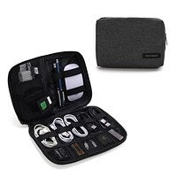 Packing Organizers for Electronics