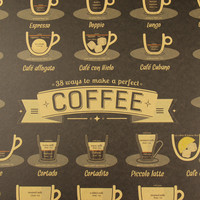 """20.3"""" x 14.2"""" Retro Coffee Wall Poster with 30+ Drink Instructions"""