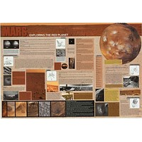 Mars Exploration Education Poster 24x36
